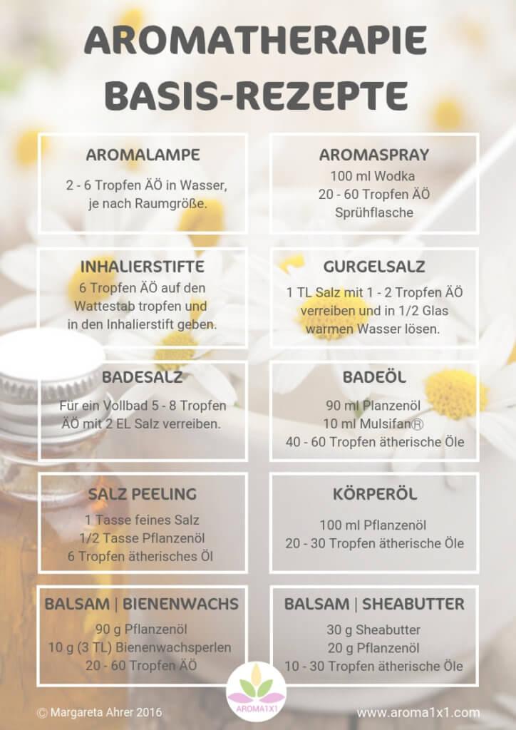 ätherische Öle Rezepte