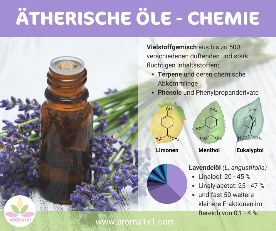 ätherische Öle Chemie Inhaltsstoffe